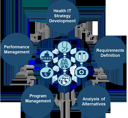advances in health economics and health services research Browse and read advances in health economics and health services research a research annual vol 5 advances in health economics and health services.